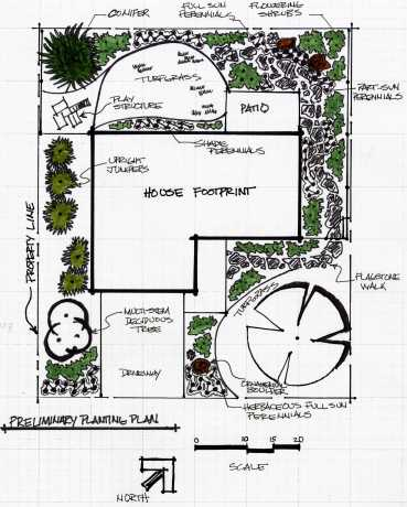 Sketch out your dream yard now, so you are ready to begin implementing landscape elements in the spring. You don't have to take it on all at once, but if you have a plan it will be much easier to upgrade a section at a time.