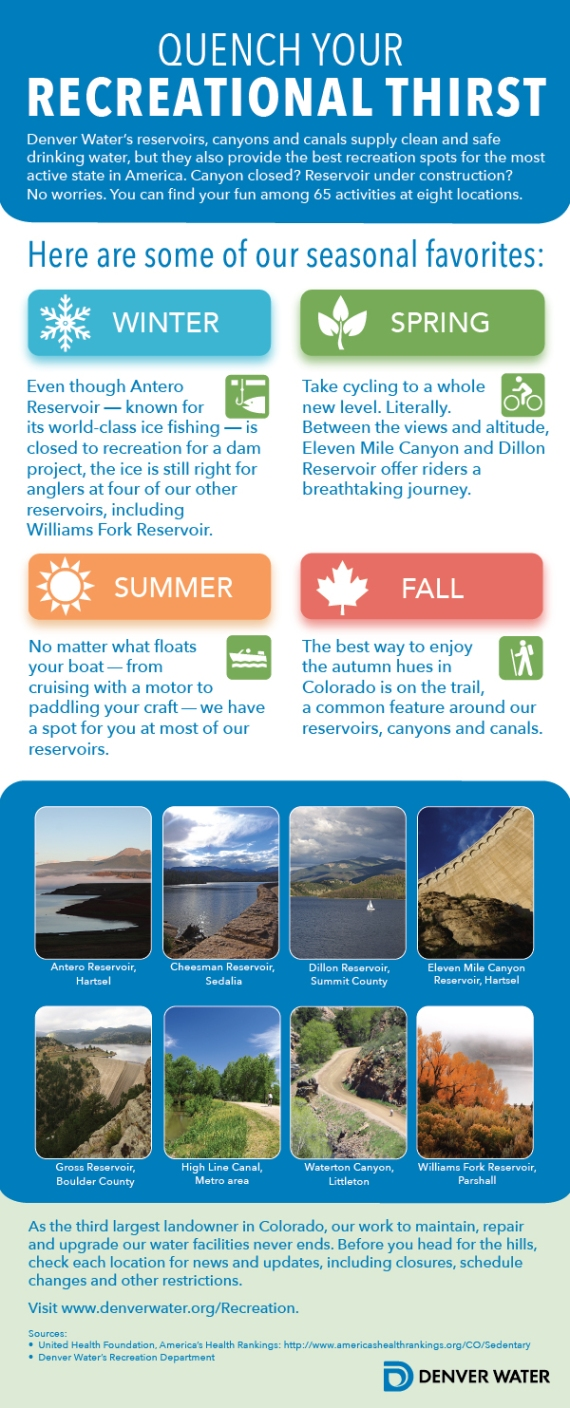 Colorado-Reservoir-Recreational-Activities-Infographic