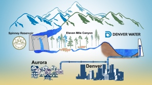 Denver Water and Aurora Water partner to manage river flows between reservoirs to deliver water to customers and help rainbow trout.